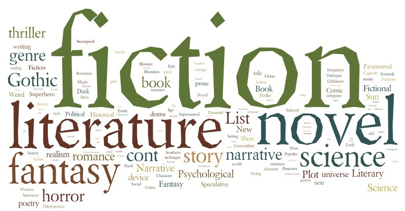 fiction-word-cloud